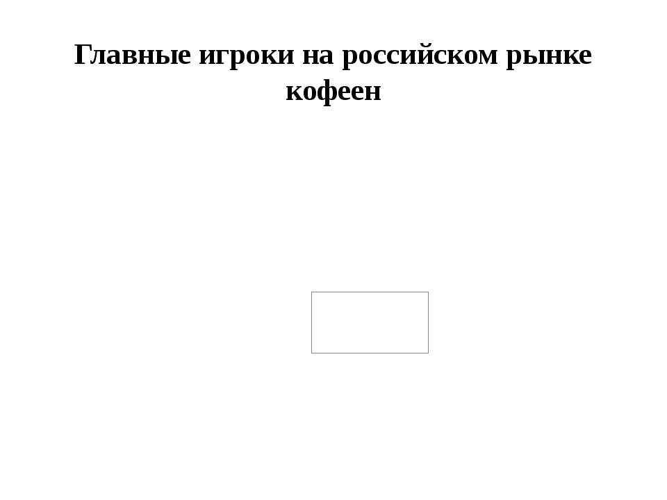 Главные игроки на российском рынке кофеен