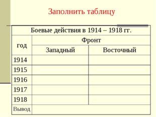 Заполнить таблицу Боевые действия в 1914 – 1918 гг. годФронт ЗападныйВост