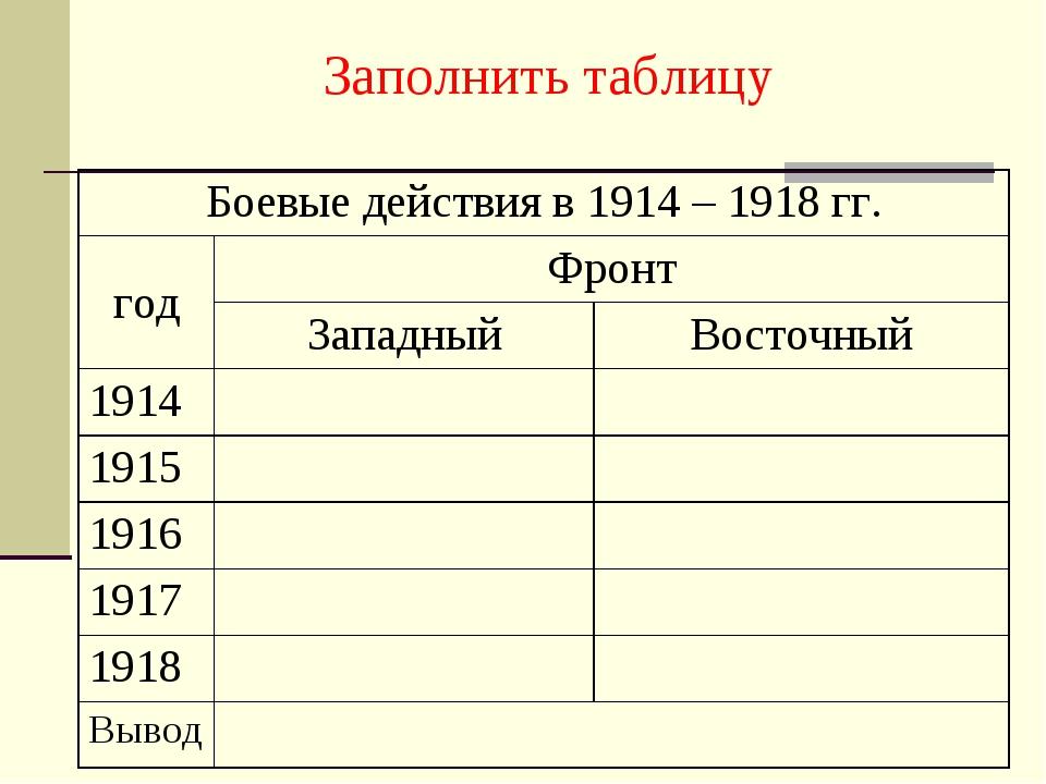 Заполнить таблицу Боевые действия в 1914 – 1918 гг. годФронт ЗападныйВост...