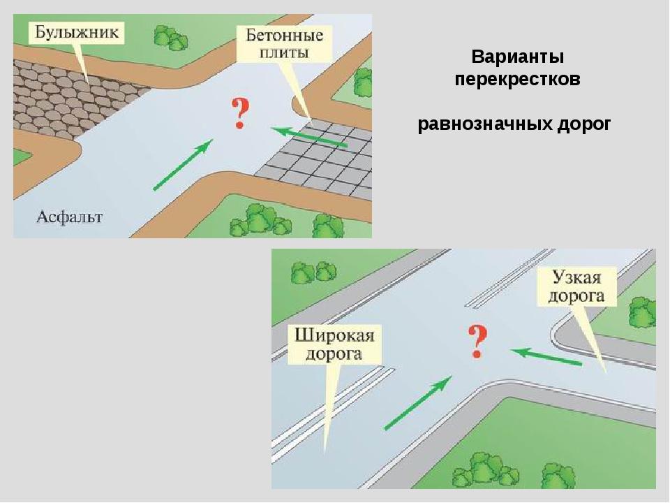 Варианты перекрестков равнозначных дорог