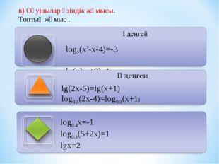 в) Оқушылар өзіндік жұмысы. Топтық жұмыс .  log2(x2-х-4)=-3 lg(x2-х+8)=1 lg(