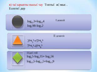 в) тақырыпты пысықтау Топтық жұмыс . Есептеңдер log123+log124 log798-log72 3l