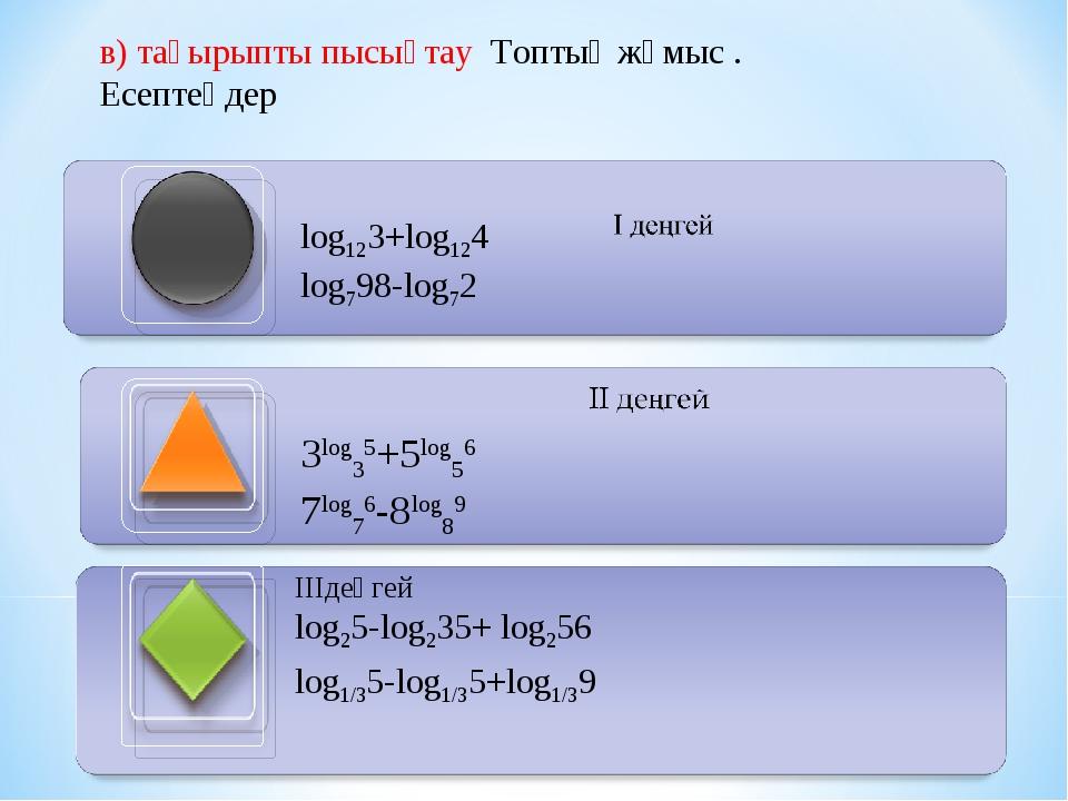 в) тақырыпты пысықтау Топтық жұмыс . Есептеңдер log123+log124 log798-log72 3l...