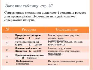 Заполни таблицу стр. 37 1 2 3 4 5 Природные ресурсы (Земля l land) Трудовые р