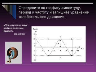 «При изучении наук задачи полезнее правил» Ньютон. Определите по графику ампл
