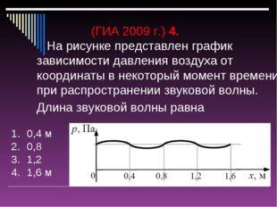 (ГИА 2009 г.) 4. На рисунке представлен график зависимости давления воздуха