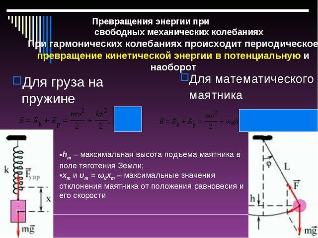 Для груза на пружине Для математического маятника Превращения энергии при сво...