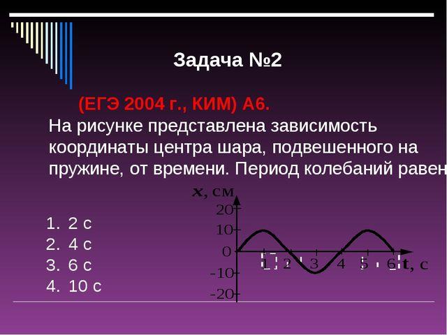 Задача №2 (ЕГЭ 2004 г., КИМ) А6. На рисунке представлена зависимость координ...