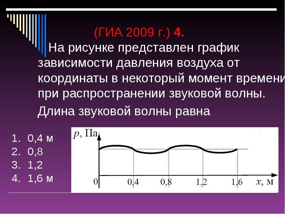 (ГИА 2009 г.) 4. На рисунке представлен график зависимости давления воздуха...