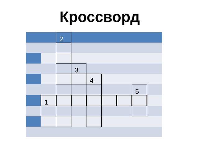 Кроссворд 2    3   4    5 1