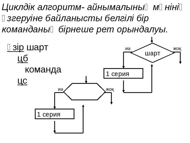 Циклдік алгоритм- айнымалының мәнінің өзгеруіне байланысты белгілі бір команд...