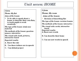 Unit seven: HOME 5 form Theme: My flat Aims of the lesson: To be able to spea