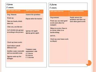 5 form I этап. 5 form I этап. Действия учителя Действия ученика Org. Moment