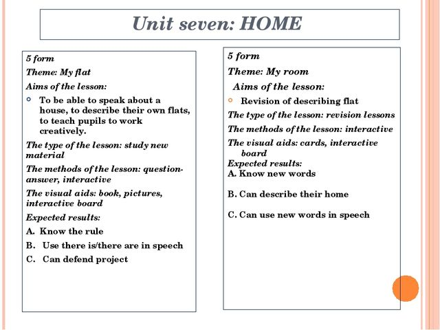 Unit seven: HOME 5 form Theme: My flat Aims of the lesson: To be able to spea...