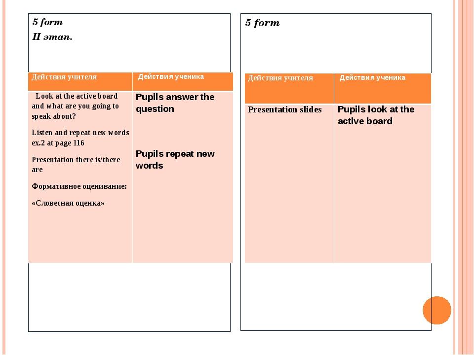 5 form ІI этап. 5 form Действия учителя Действия ученика Look at the active...