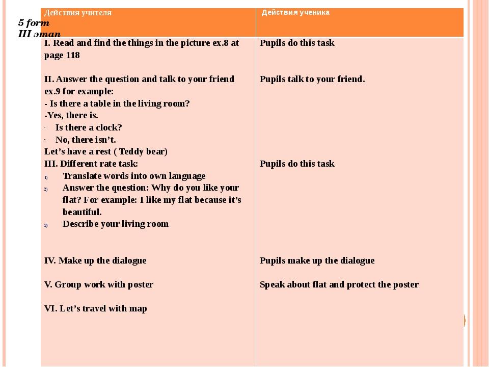 5 form III этап Действия учителя Действия ученика I. Read and find the thing...