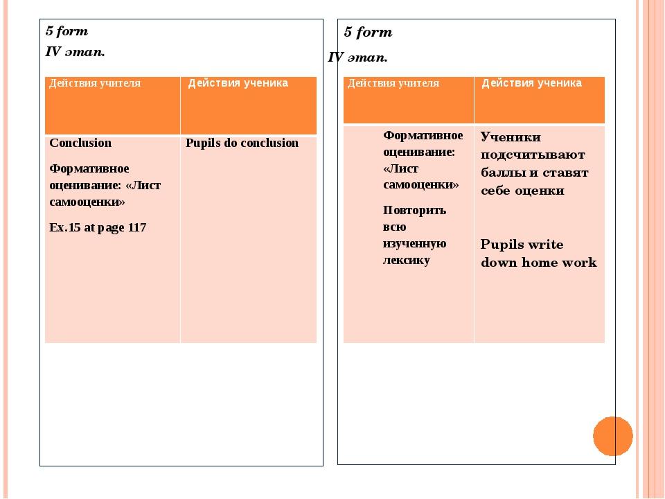 5 form IV этап. 5 form IV этап. Действия учителя Действия ученика Формативно...