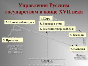 Управления Русским государством в конце XVII века 1. Царь 2. Приказ тайных де