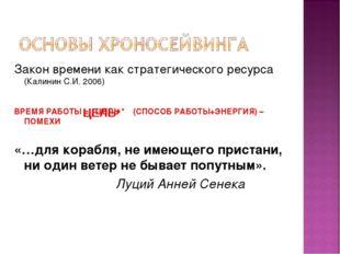 Закон времени как стратегического ресурса (Калинин С.И. 2006) ВРЕМЯ РАБОТЫ =
