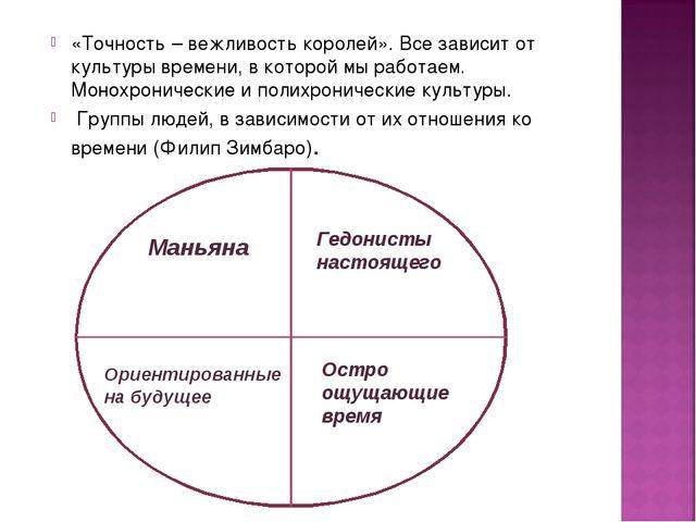 «Точность – вежливость королей». Все зависит от культуры времени, в которой м...