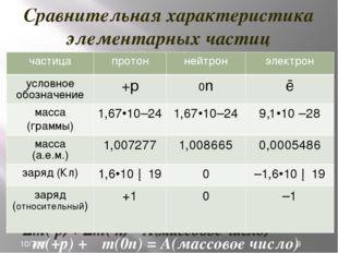 на 77,35% из нуклидов 35Cl на 22,65% из нуклидов 37Cl Ar(Cl) = 0,7735•35 + 0,