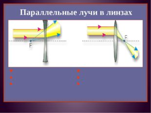 Параллельные лучи в линзах Рассеивающая линза середина тоньше, чем края преоб