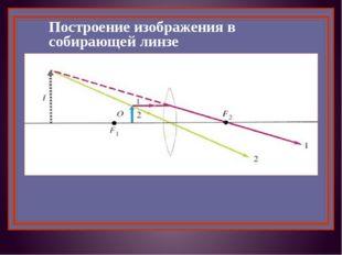 Построение изображения в собирающей линзе Предмет находится между линзой и её