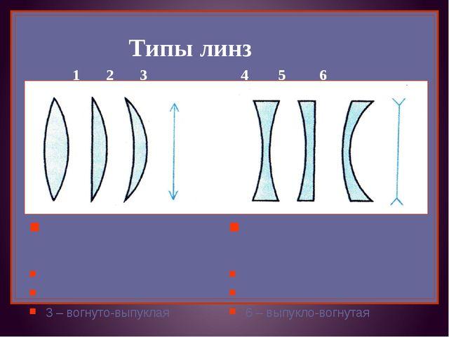 Типы линз 1 2 3 4 5 6 Собирающая линза 1 – двояковыпуклая 2 – плоско-выпуклая...