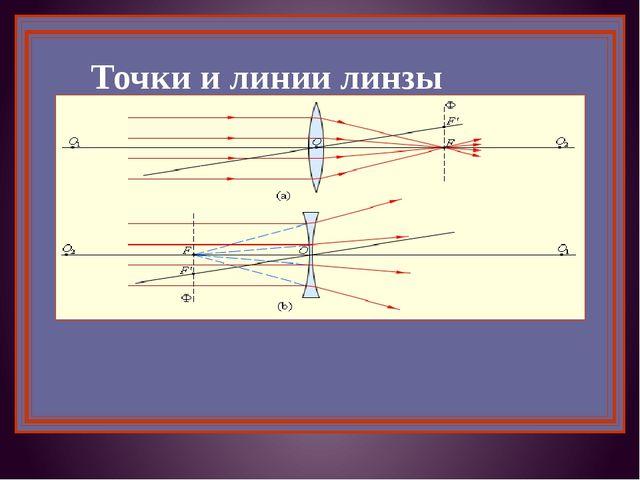 Точки и линии линзы О1О2 – главная оптическая ось линзы, ОF – фокусное рассто...