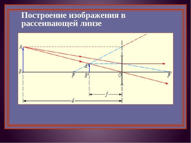 Построение изображения в рассеивающей линзе Изображение А'В' мнимое, уменьшен...
