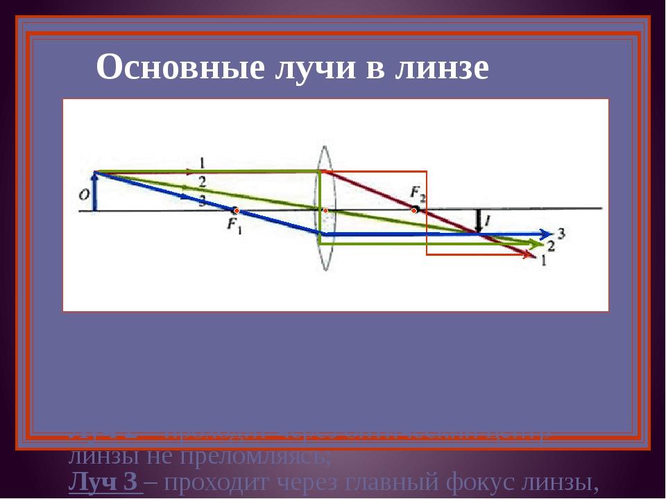 Основные лучи в линзе Луч 1 – идёт параллельно главной оптической оси, после...