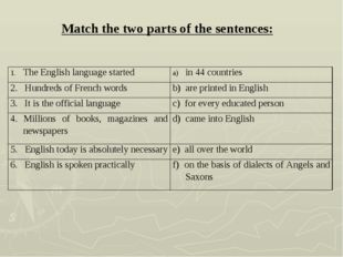 Match the two parts of the sentences: The English language started 	in 44 cou