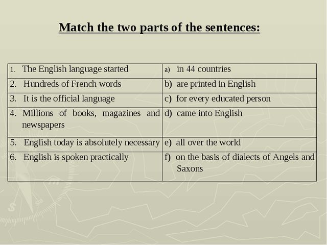 Match the two parts of the sentences: The English language started 	in 44 cou...