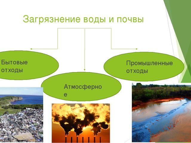 Загрязнение воды и почвы Бытовые отходы Промышленные отходы Атмосферное