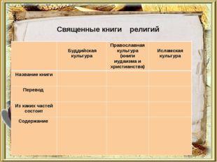 Священные книги религий Буддийская культура Православная культура (книги иуд
