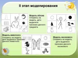 Модель животного Опираясь на модель, дети выделяли признаки данного животного