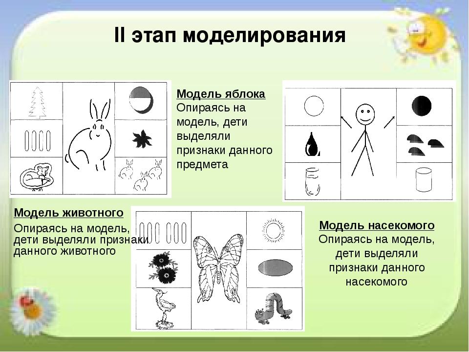 Модель животного Опираясь на модель, дети выделяли признаки данного животного...