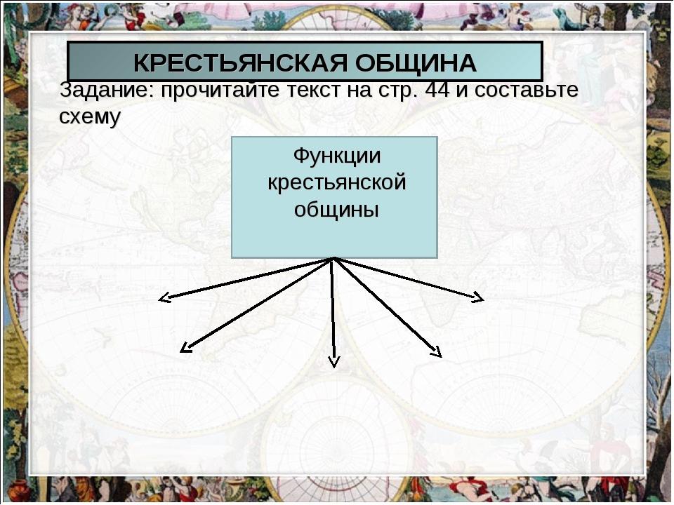 Задание: прочитайте текст на стр. 44 и составьте схему КРЕСТЬЯНСКАЯ ОБЩИНА Фу...