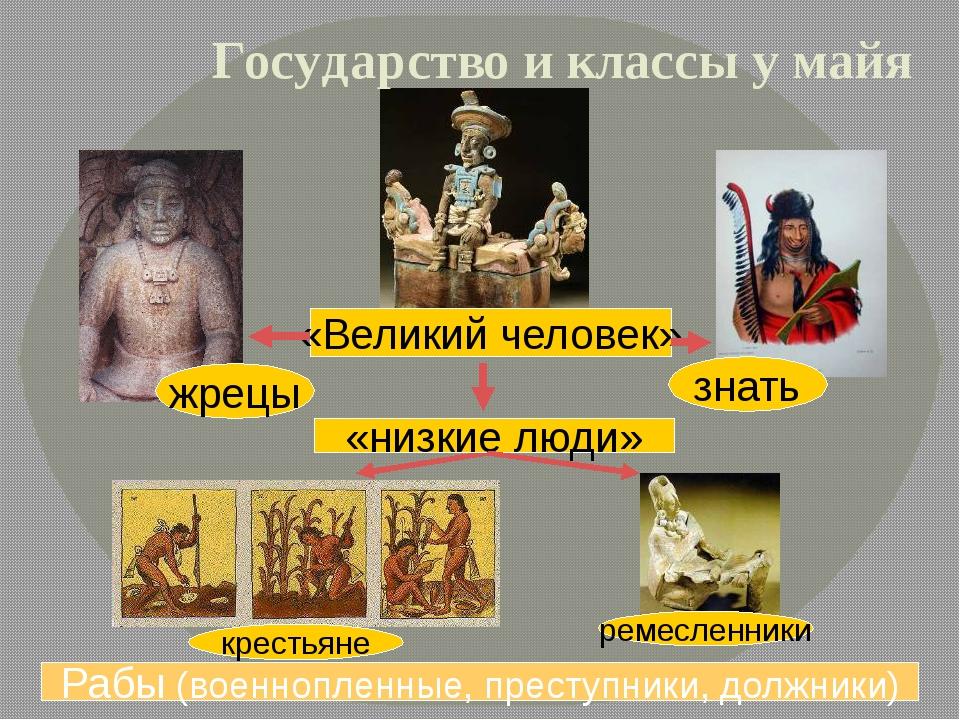 Рабы (военнопленные, преступники, должники) Государство и классы у майя жрецы...