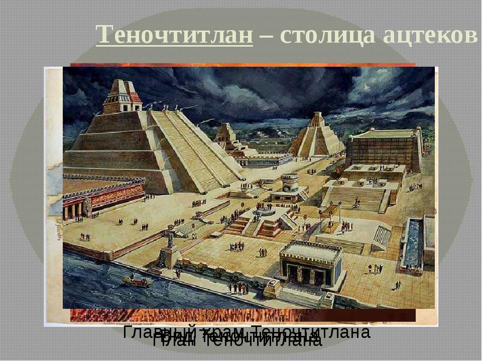 Теночтитлан – столица ацтеков План Теночтитлана Вид Теночтитлана Главный храм...