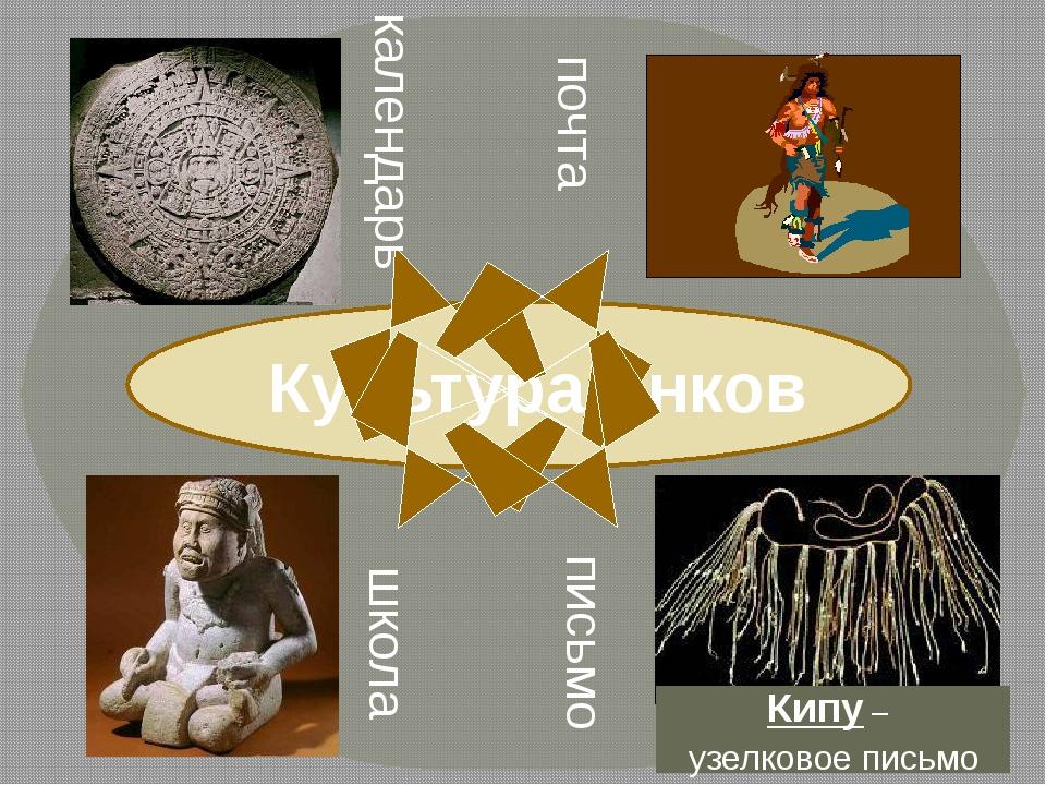 Культура инков школа почта письмо календарь Кипу – узелковое письмо