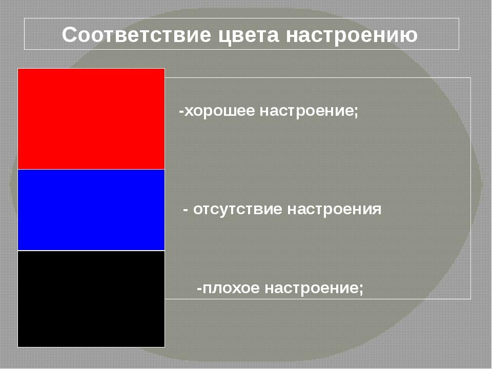 Соответствие цвета настроению -хорошее настроение; - отсутствие настроения -п...