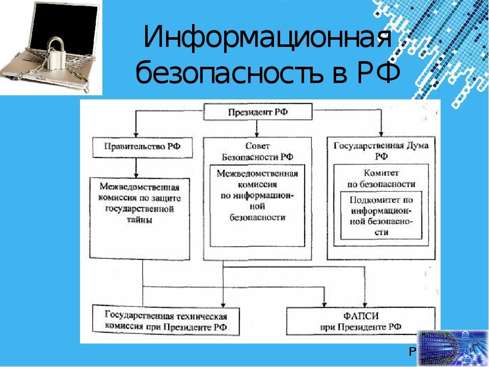 Информационная безопасность в РФ Powerpoint Templates Page