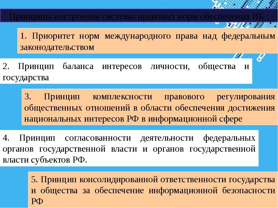 Принципы построения системы правовых норм обеспечения ИБ : 1. Приоритет норм...