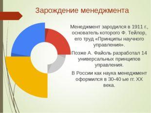 Зарождение менеджмента Менеджмент зародился в 1911 г., основатель которого Ф.