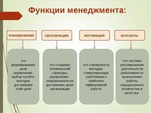 Функции менеджмента: планирование организация мотивация контроль это формиров