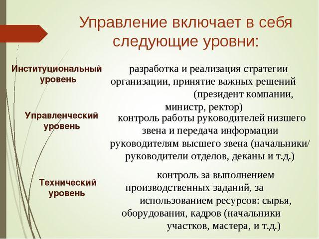 Управление включает в себя следующие уровни: разработка и реализация стратеги...