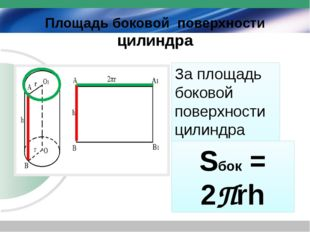 Площадь боковой поверхности цилиндра За площадь боковой поверхности цилиндра