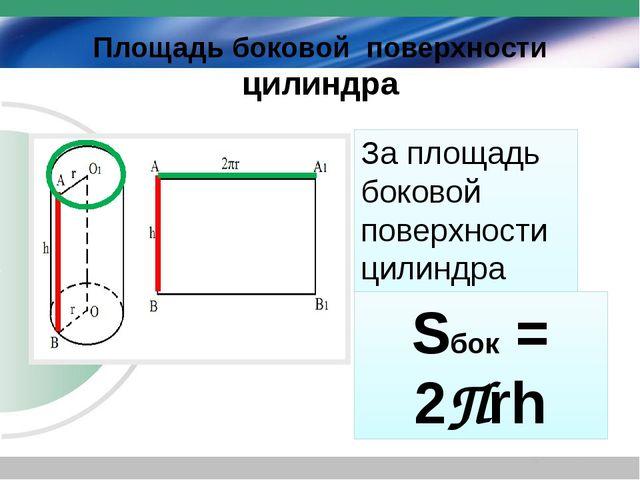 Площадь боковой поверхности цилиндра За площадь боковой поверхности цилиндра...