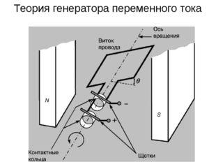 Теория генератора переменного тока